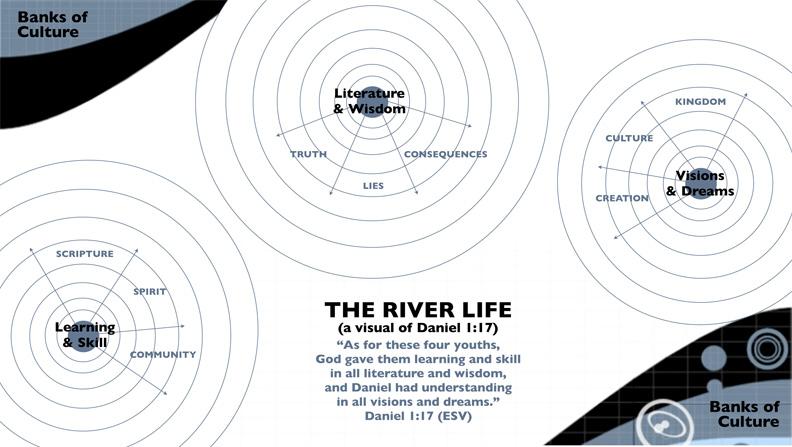 Concept Map (Web)